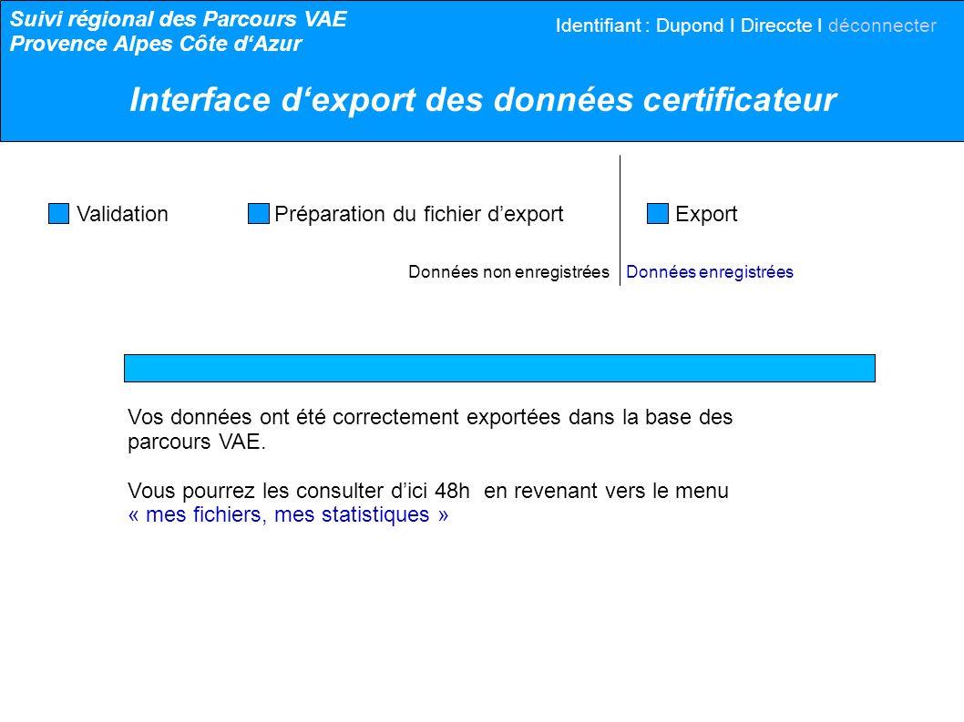 Données non enregistrées Données enregistrées Validation Préparation du fichier dexport Export Vos données ont été correctement exportées dans la base des parcours VAE.