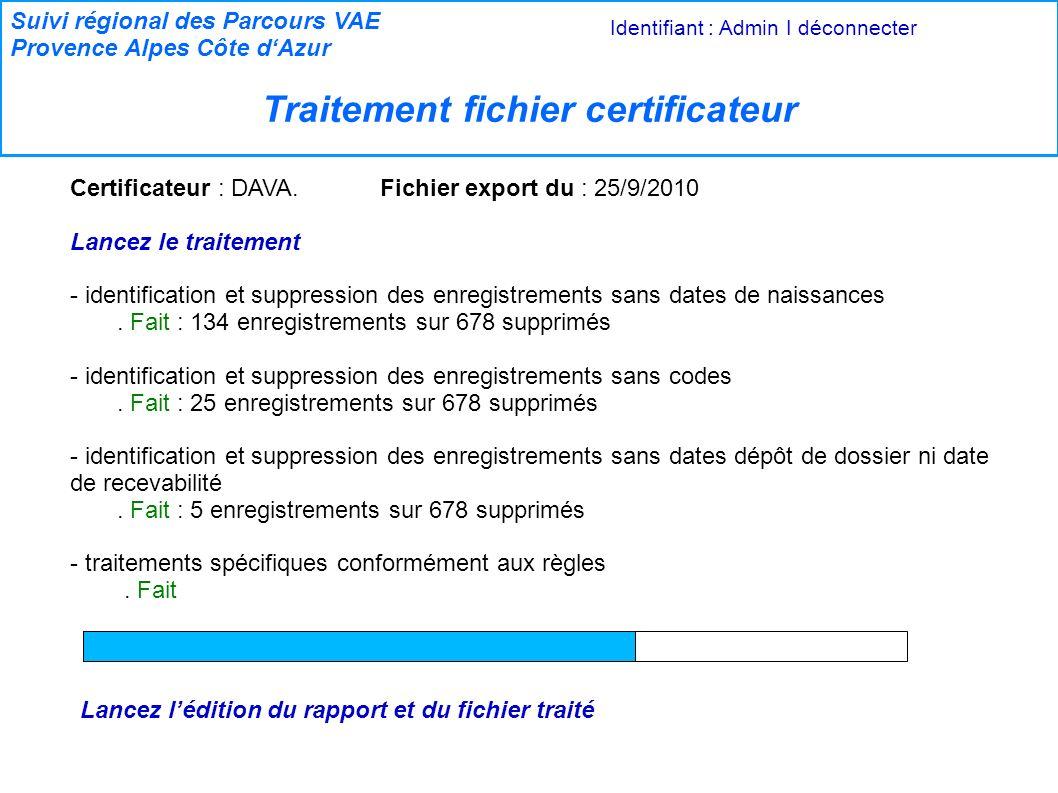 Suivi régional des Parcours VAE Provence Alpes Côte dAzur Traitement fichier certificateur Identifiant : Admin I déconnecter Certificateur : DAVA. Fic