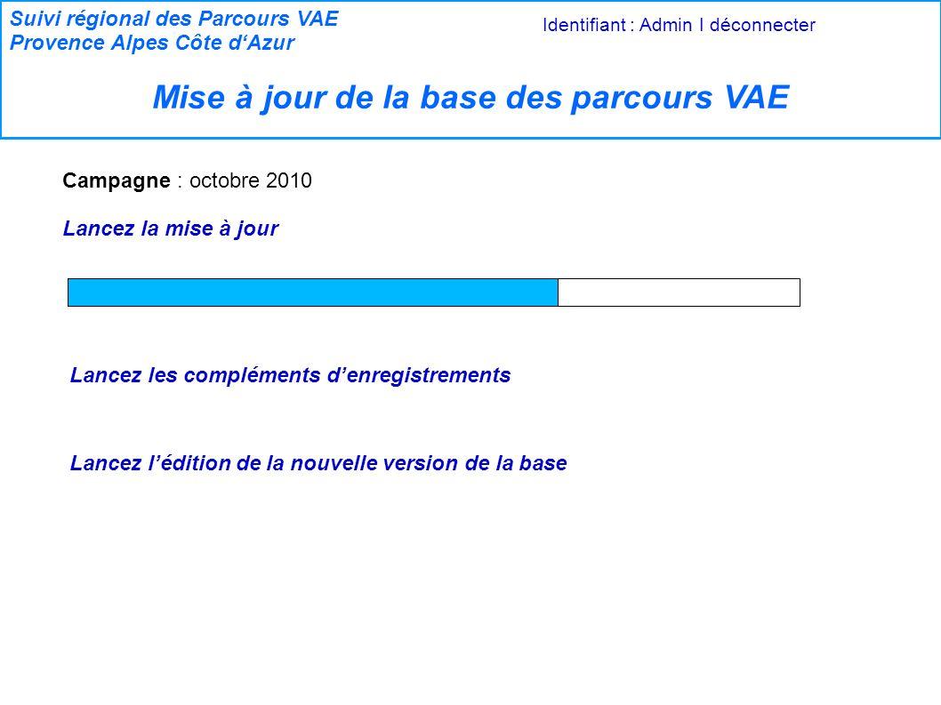 Suivi régional des Parcours VAE Provence Alpes Côte dAzur Mise à jour de la base des parcours VAE Identifiant : Admin I déconnecter Campagne : octobre