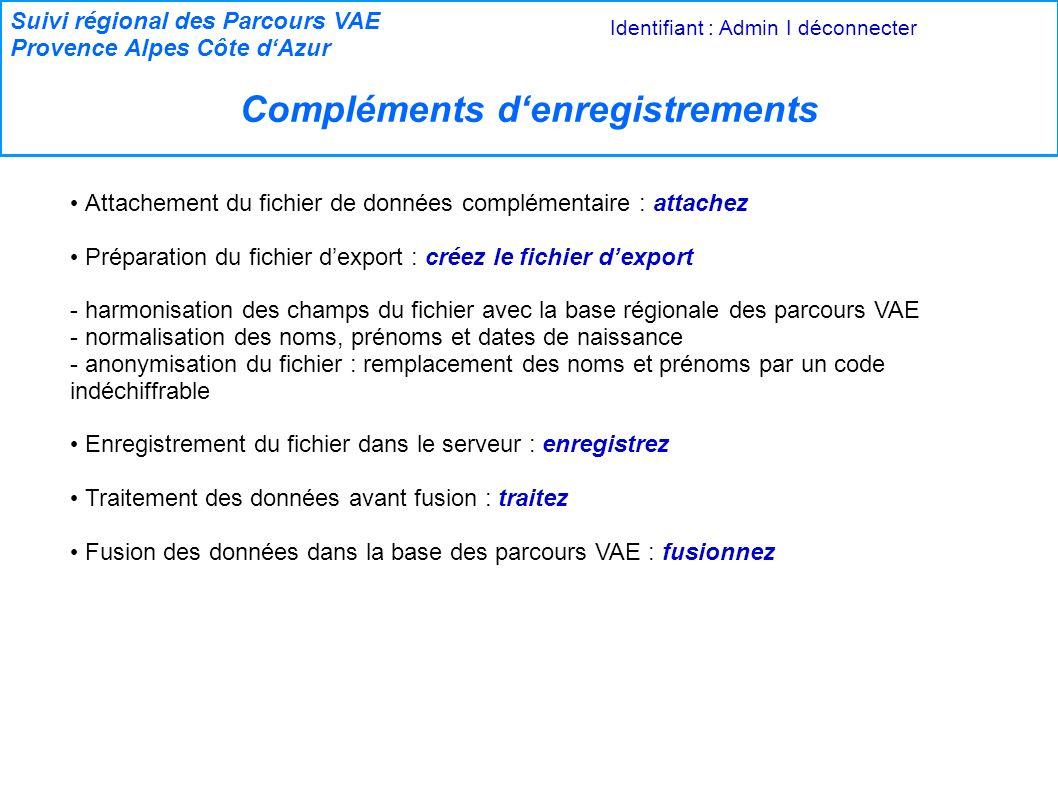 Suivi régional des Parcours VAE Provence Alpes Côte dAzur Compléments denregistrements Identifiant : Admin I déconnecter Attachement du fichier de données complémentaire : attachez Préparation du fichier dexport : créez le fichier dexport - harmonisation des champs du fichier avec la base régionale des parcours VAE - normalisation des noms, prénoms et dates de naissance - anonymisation du fichier : remplacement des noms et prénoms par un code indéchiffrable Enregistrement du fichier dans le serveur : enregistrez Traitement des données avant fusion : traitez Fusion des données dans la base des parcours VAE : fusionnez