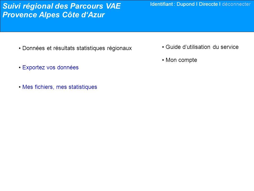 Suivi régional des Parcours VAE Provence Alpes Côte dAzur Données et résultats statistiques régionaux Exportez vos données Mes fichiers, mes statistiques Guide dutilisation du service Mon compte Identifiant : Dupond I Direccte I déconnecter