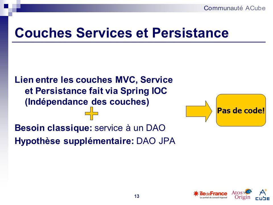 13 Lien entre les couches MVC, Service et Persistance fait via Spring IOC (Indépendance des couches) Besoin classique: service à un DAO Hypothèse supp
