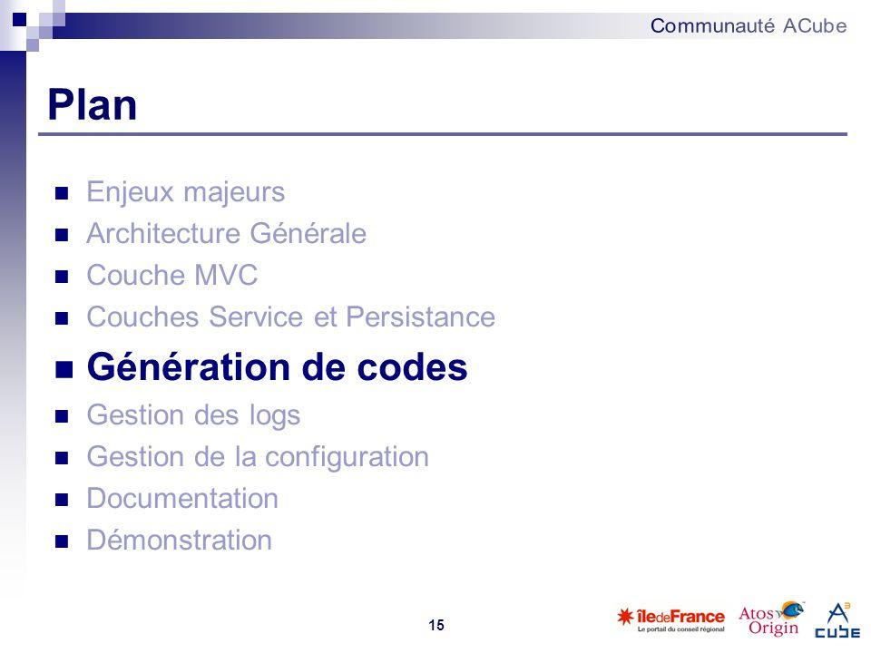 15 Plan Enjeux majeurs Architecture Générale Couche MVC Couches Service et Persistance Génération de codes Gestion des logs Gestion de la configuratio