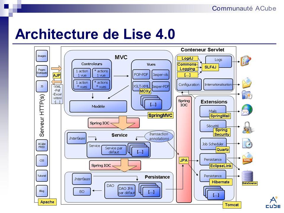6 Architecture de Lise 4.0