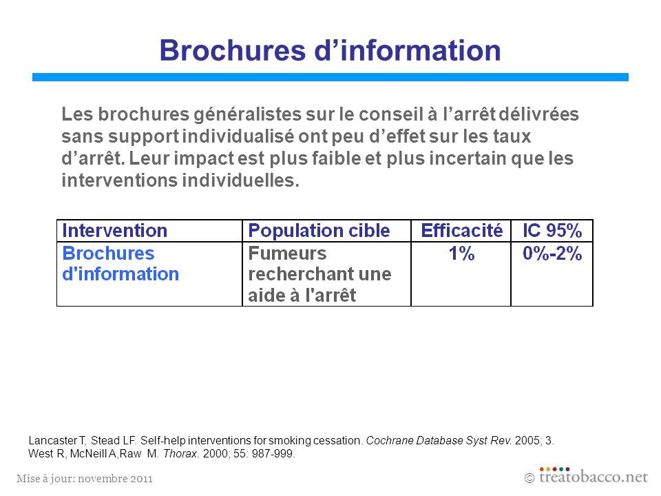 Mise à jour: novembre 2011 Brochures dinformation Les brochures généralistes sur le conseil à larrêt délivrées sans support individualisé ont peu deff