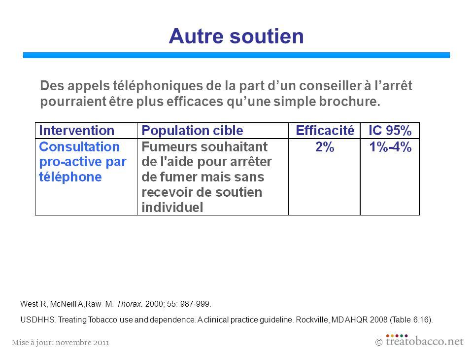 Mise à jour: novembre 2011 Autre soutien Des appels téléphoniques de la part dun conseiller à larrêt pourraient être plus efficaces quune simple broch