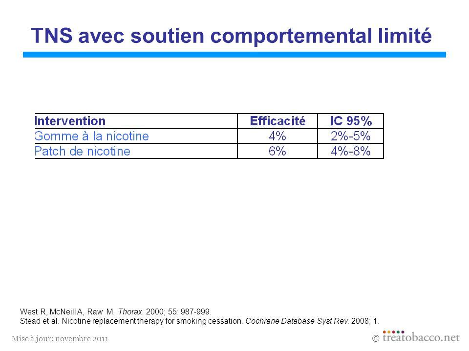 Mise à jour: novembre 2011 TNS avec soutien comportemental limité West R, McNeill A, Raw M. Thorax. 2000; 55: 987-999. Stead et al. Nicotine replaceme