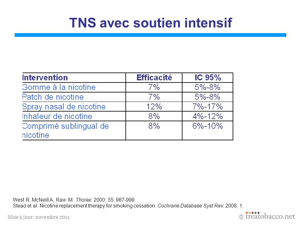 Mise à jour: novembre 2011 TNS avec soutien intensif West R, McNeill A, Raw M. Thorax. 2000; 55: 987-999. Stead et al. Nicotine replacement therapy fo