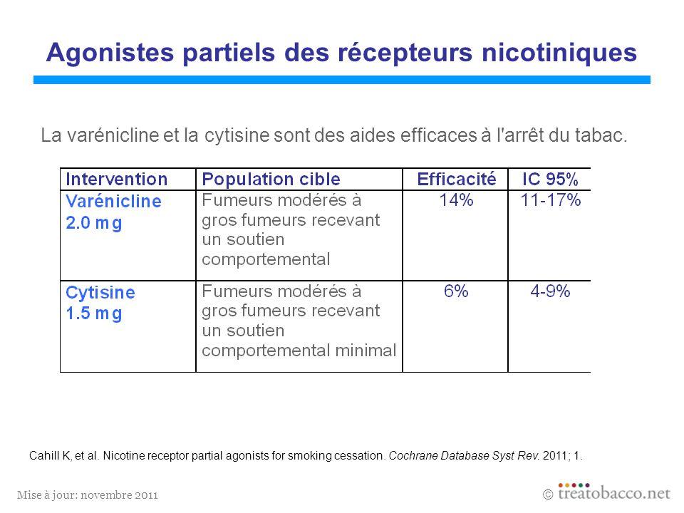 Mise à jour: novembre 2011 Agonistes partiels des récepteurs nicotiniques La varénicline et la cytisine sont des aides efficaces à l'arrêt du tabac. C
