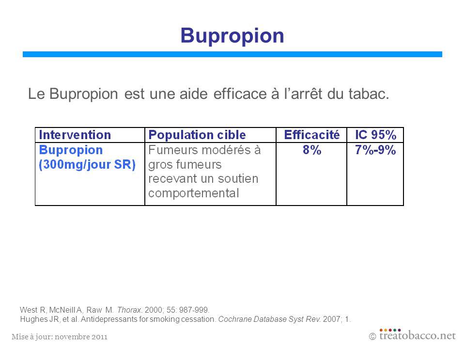 Mise à jour: novembre 2011 Bupropion Le Bupropion est une aide efficace à larrêt du tabac. West R, McNeill A, Raw M. Thorax. 2000; 55: 987-999. Hughes