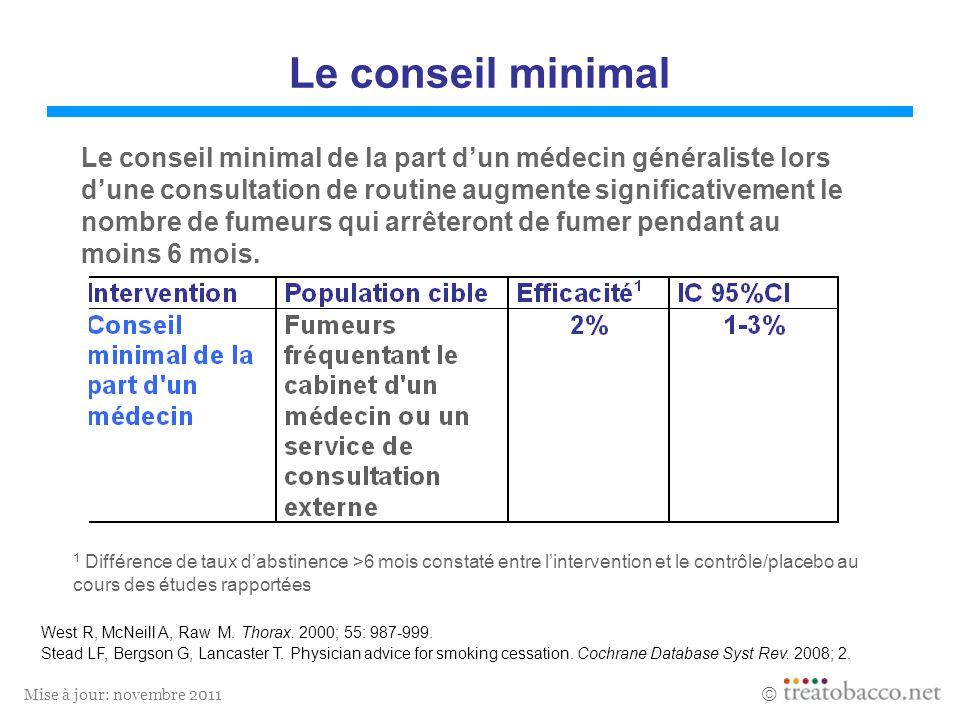 Mise à jour: novembre 2011 Le conseil minimal Le conseil minimal de la part dun médecin généraliste lors dune consultation de routine augmente signifi