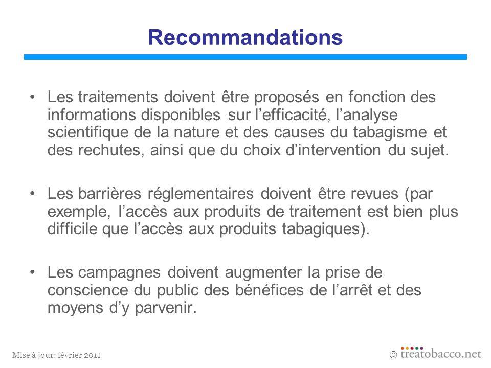 Mise à jour: février 2011 Recommandations Les traitements doivent être proposés en fonction des informations disponibles sur lefficacité, lanalyse sci