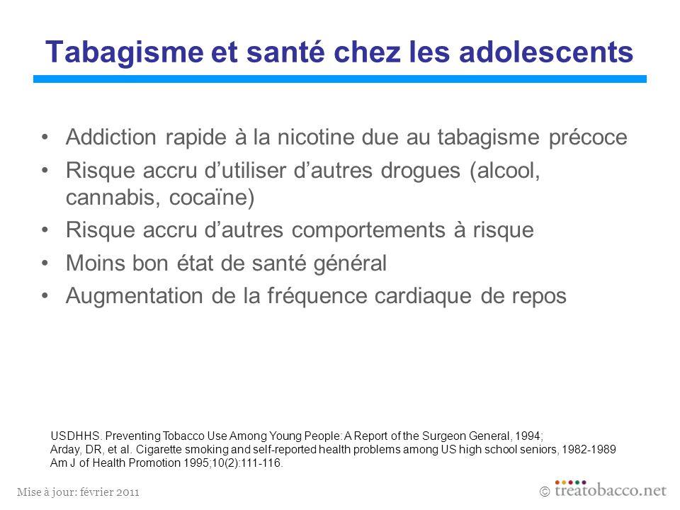 Mise à jour: février 2011 Tabagisme et santé chez les adolescents Addiction rapide à la nicotine due au tabagisme précoce Risque accru dutiliser dautr