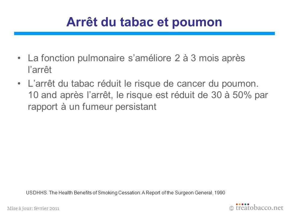 Mise à jour: février 2011 Arrêt du tabac et poumon La fonction pulmonaire saméliore 2 à 3 mois après larrêt Larrêt du tabac réduit le risque de cancer