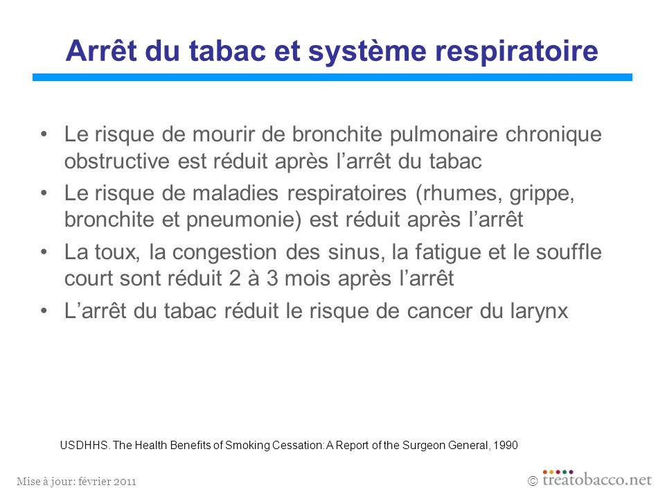 Mise à jour: février 2011 Arrêt du tabac et système respiratoire Le risque de mourir de bronchite pulmonaire chronique obstructive est réduit après la