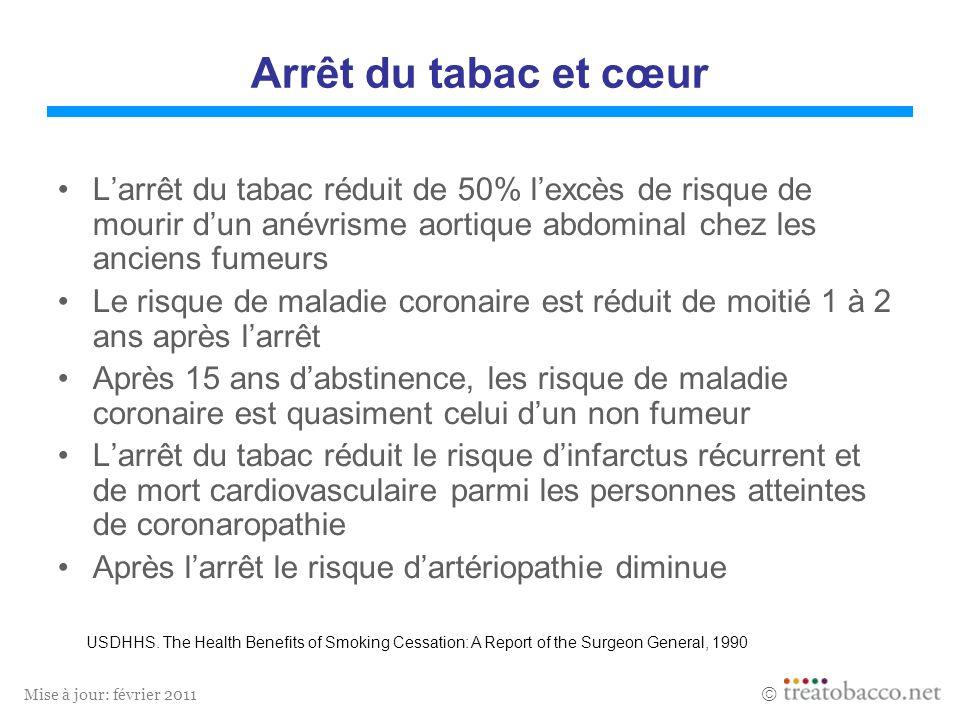 Mise à jour: février 2011 Arrêt du tabac et cœur Larrêt du tabac réduit de 50% lexcès de risque de mourir dun anévrisme aortique abdominal chez les an