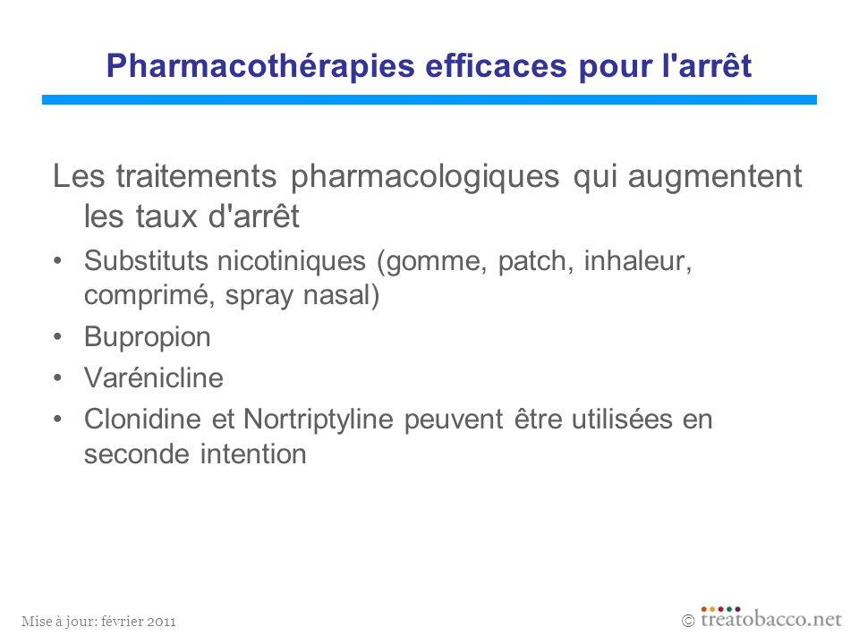Mise à jour: février 2011 Pharmacothérapies efficaces pour l'arrêt Les traitements pharmacologiques qui augmentent les taux d'arrêt Substituts nicotin