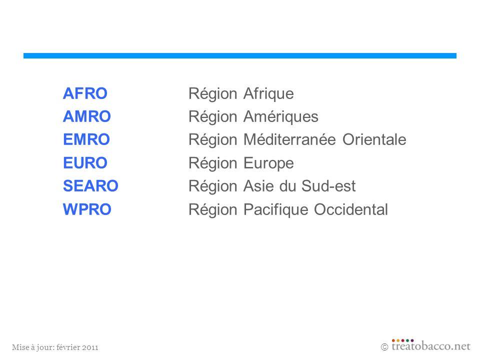 Mise à jour: février 2011 AFRORégion Afrique AMRORégion Amériques EMRORégion Méditerranée Orientale EURORégion Europe SEARORégion Asie du Sud-est WPRO