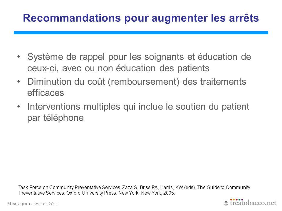 Mise à jour: février 2011 Recommandations pour augmenter les arrêts Système de rappel pour les soignants et éducation de ceux-ci, avec ou non éducatio