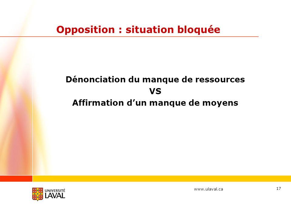 www.ulaval.ca 17 Opposition : situation bloquée Dénonciation du manque de ressources VS Affirmation dun manque de moyens
