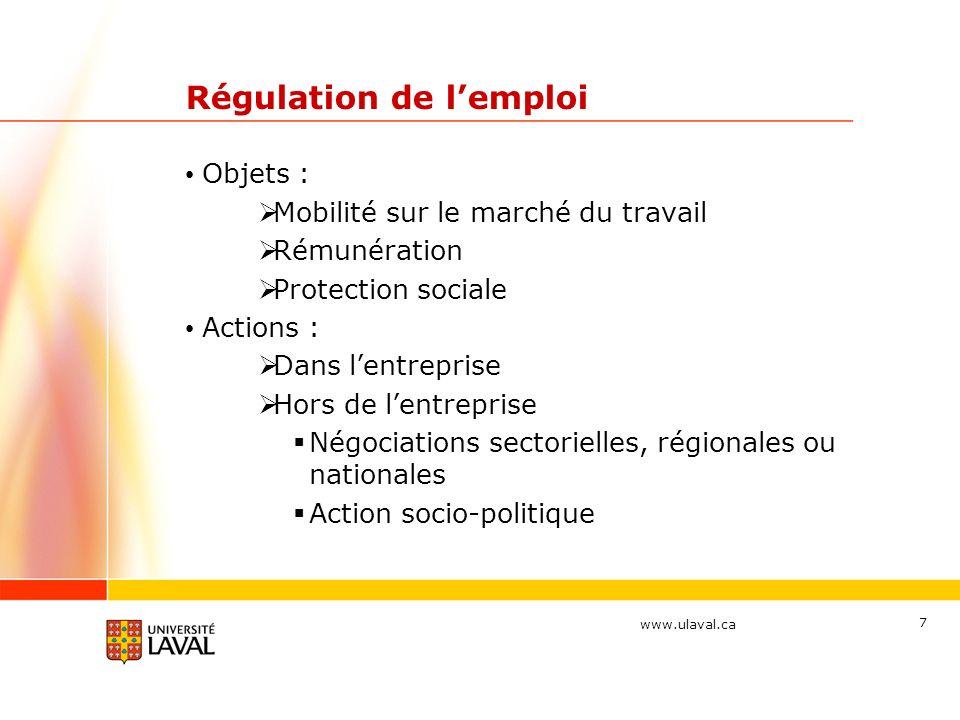 www.ulaval.ca 7 Régulation de lemploi Objets : Mobilité sur le marché du travail Rémunération Protection sociale Actions : Dans lentreprise Hors de lentreprise Négociations sectorielles, régionales ou nationales Action socio-politique