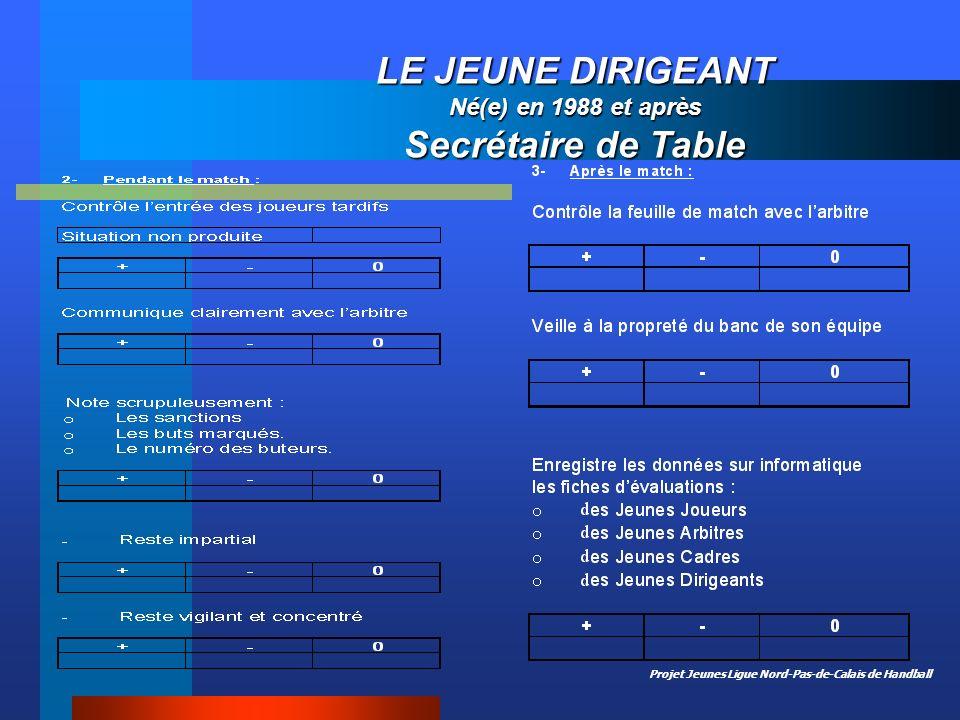 Projet Jeunes Ligue Nord-Pas-de-Calais de Handball LE JEUNE DIRIGEANT Né(e) en 1988 et après Secrétaire de Table