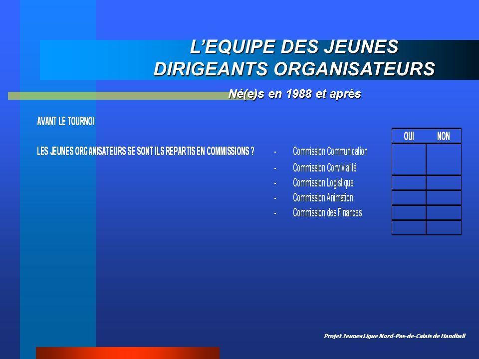 Projet Jeunes Ligue Nord-Pas-de-Calais de Handball LEQUIPE DES JEUNES DIRIGEANTS ORGANISATEURS Né(e)s en 1988 et après
