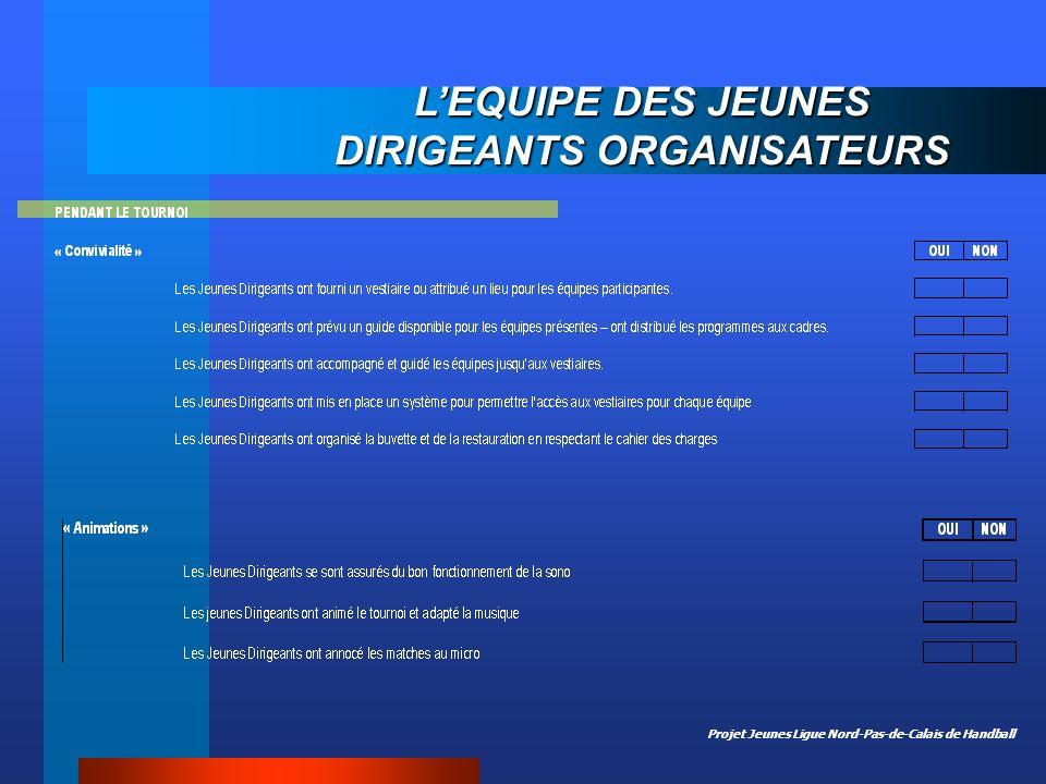 Projet Jeunes Ligue Nord-Pas-de-Calais de Handball LEQUIPE DES JEUNES DIRIGEANTS ORGANISATEURS