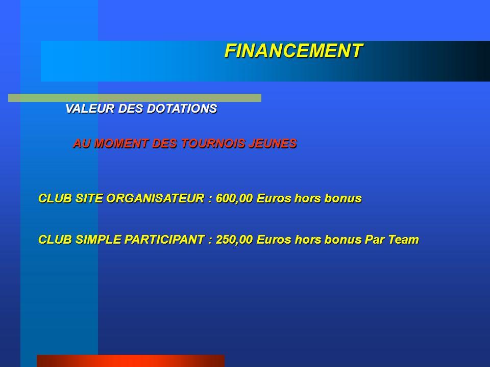 FINANCEMENT VALEUR DES DOTATIONS CLUB SITE ORGANISATEUR : 600,00 Euros hors bonus CLUB SIMPLE PARTICIPANT : 250,00 Euros hors bonus Par Team AU MOMENT DES TOURNOIS JEUNES