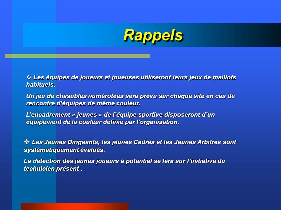 TOUTES LES INFORMATIONS RETROUVEZ TOUS LES DOCUMENTS SITE DE LA LIGUE NORD-PAS- DE-CALAIS DE HANDBALL : RETROUVEZ TOUS LES DOCUMENTS SITE DE LA LIGUE NORD-PAS- DE-CALAIS DE HANDBALL : www.handball-5962.net Rubrique « Manifestations » LE REGLEMENT GENERAL DU PROJET JEUNES LE REGLEMENT GENERAL DU PROJET JEUNES LE REGLEMENT SPORTIF LE REGLEMENT SPORTIF LE CAHIER DES CHARGES DES ORGANISATEURS LE CAHIER DES CHARGES DES ORGANISATEURS LES FICHES DEVALUATION LES FICHES DEVALUATION
