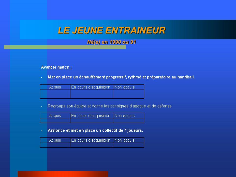 Projet Jeunes Ligue Nord-Pas-de-Calais de Handball LEQUIPE DES JEUNES ORGANISATEURS