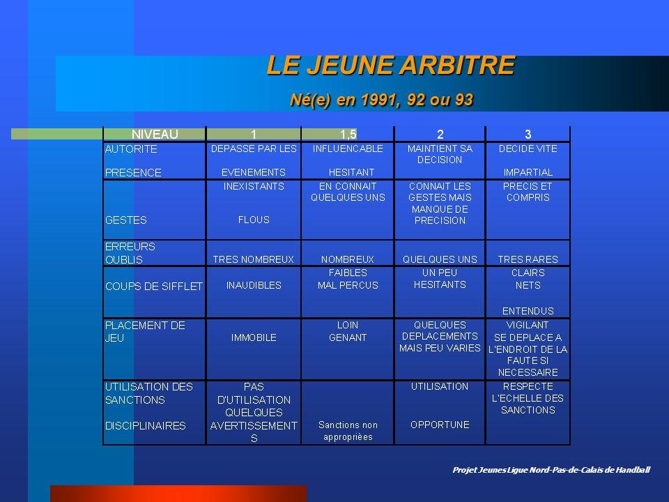 Projet Jeunes Ligue Nord-Pas-de-Calais de Handball LE JEUNE ARBITRE Né(e) en 1991, 92 ou 93