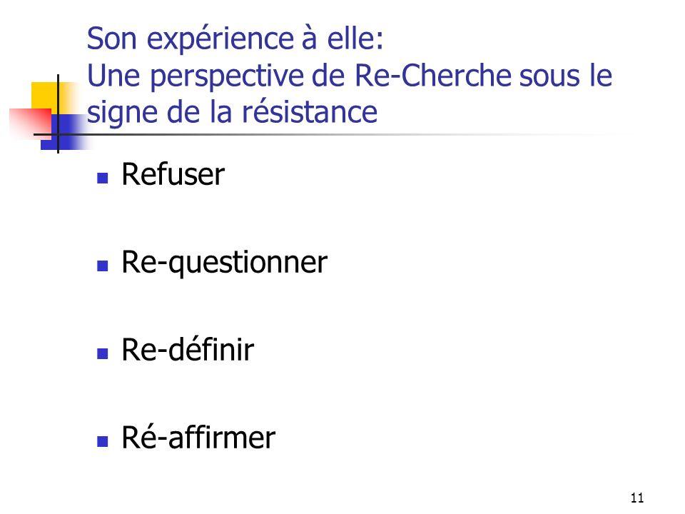 11 Son expérience à elle: Une perspective de Re-Cherche sous le signe de la résistance Refuser Re-questionner Re-définir Ré-affirmer