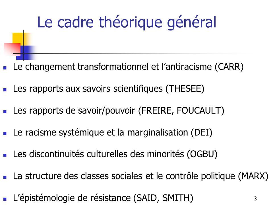 3 Le cadre théorique général Le changement transformationnel et lantiracisme (CARR) Les rapports aux savoirs scientifiques (THESEE) Les rapports de savoir/pouvoir (FREIRE, FOUCAULT) Le racisme systémique et la marginalisation (DEI) Les discontinuités culturelles des minorités (OGBU) La structure des classes sociales et le contrôle politique (MARX) Lépistémologie de résistance (SAID, SMITH)