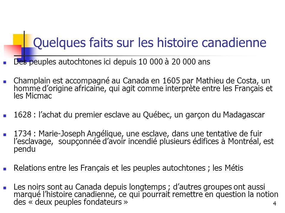5 Lhistoire franco-ontarienne (SOURCE: Office des affaires francophones, 2006; www.ofa.gov.on.ca) La présence française en Ontario remonte à près de 365 ans, soit à l établissement de la mission de Ste-Marie-au-Pays-des-Hurons, en 1639 1742 : la mission catholique L Assomption a été fondée à Windsor 1850 : l immigration canadienne-française s étend dans plusieurs régions 1880 : les francophones aménagent dans le Centre-Nord de la province L Ontario compte plus de 549 000 personnes qui ont comme langue maternelle le français (approx.