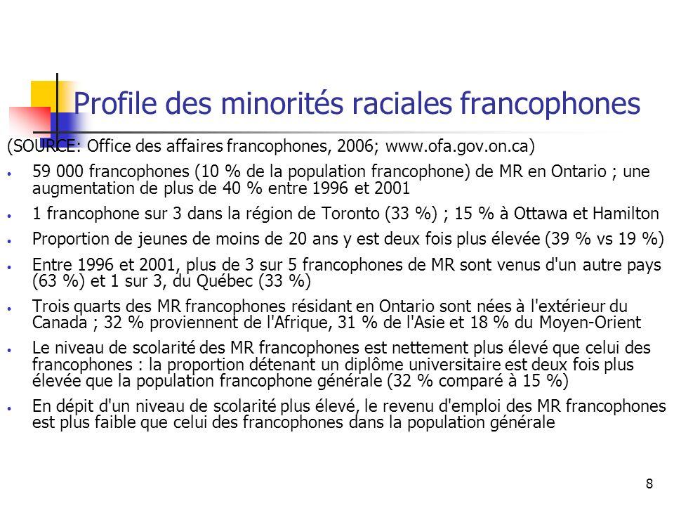 9 Statut des minorités raciales LOffice des affaires francophones (2005) estime que 16% ou 93,000 francophones en Ontario sont nés à létranger Farmer et al.