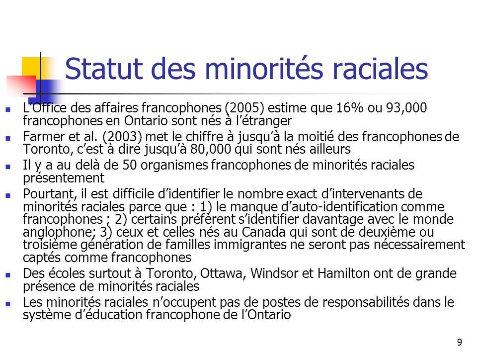 10 Les enjeux de la démographie Lorsque la population de lOntario continue de se croître, la communauté franco-ontarienne représente de moins en moins de gens en terme du nombre brut aussi bien quen pourcentage : 1990 – 5,5 % de la population ontarienne 2005 – 4.5 % de la population 2020 – 3,5 % (une estimation) En même temps, le nombre de minorités raciales est en pleine croissance Si les nouveaux arrivants ne sintègrent pas du coté francophone, surtout dans les écoles francophones, quel sera le sort de la culture et la langue française .