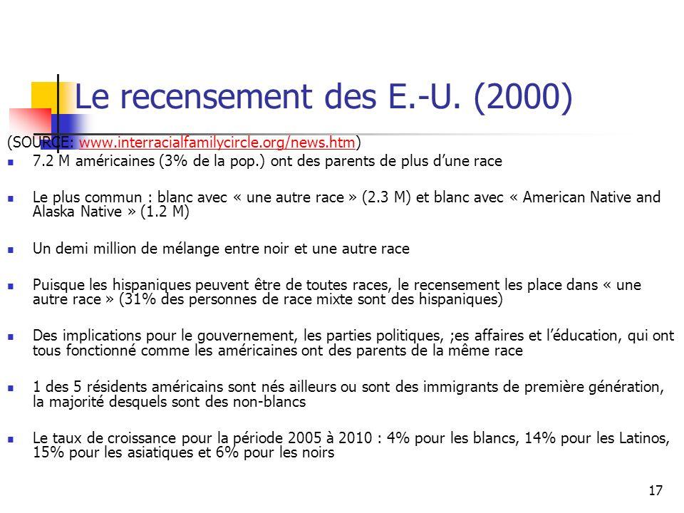 17 Le recensement des E.-U.