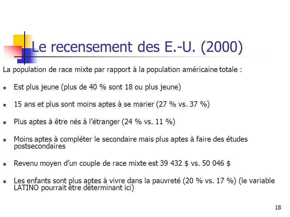 18 Le recensement des E.-U.