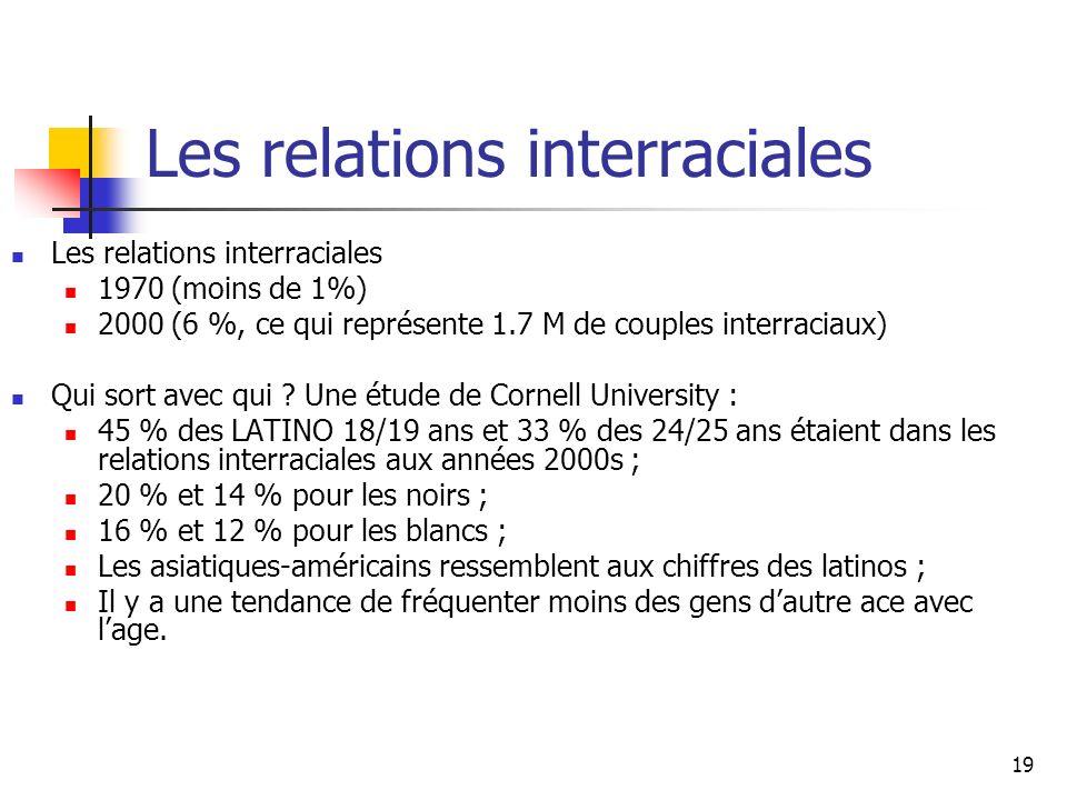 19 Les relations interraciales 1970 (moins de 1%) 2000 (6 %, ce qui représente 1.7 M de couples interraciaux) Qui sort avec qui .