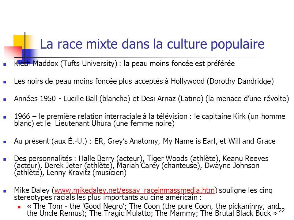 22 La race mixte dans la culture populaire Kieth Maddox (Tufts University) : la peau moins foncée est préférée Les noirs de peau moins foncée plus acceptés à Hollywood (Dorothy Dandridge) Années 1950 - Lucille Ball (blanche) et Desi Arnaz (Latino) (la menace dune révolte) 1966 – le première relation interraciale à la télévision : le capitaine Kirk (un homme blanc) et le Lieutenant Uhura (une femme noire) Au présent (aux É.-U.) : ER, Greys Anatomy, My Name is Earl, et Will and Grace Des personnalités : Halle Berry (acteur), Tiger Woods (athlète), Keanu Reeves (acteur), Derek Jeter (athlète), Mariah Carey (chanteuse), Dwayne Johnson (athlète), Lenny Kravitz (musicien) Mike Daley (www.mikedaley.net/essay_raceinmassmedia.htm) souligne les cinq stereotypes racials les plus importants au ciné américain :www.mikedaley.net/essay_raceinmassmedia.htm « The Tom - the Good Negro; The Coon (the pure Coon, the pickaninny, and the Uncle Remus); The Tragic Mulatto; The Mammy; The Brutal Black Buck »