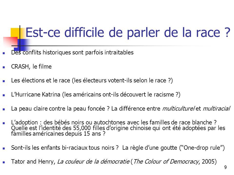 9 Est-ce difficile de parler de la race .
