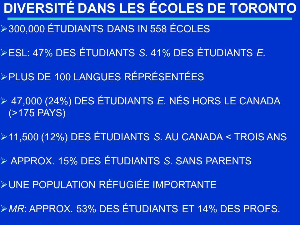 10 DIVERSITÉ DANS LES ÉCOLES DE TORONTO 300,000 ÉTUDIANTS DANS IN 558 ÉCOLES ESL: 47% DES ÉTUDIANTS S.