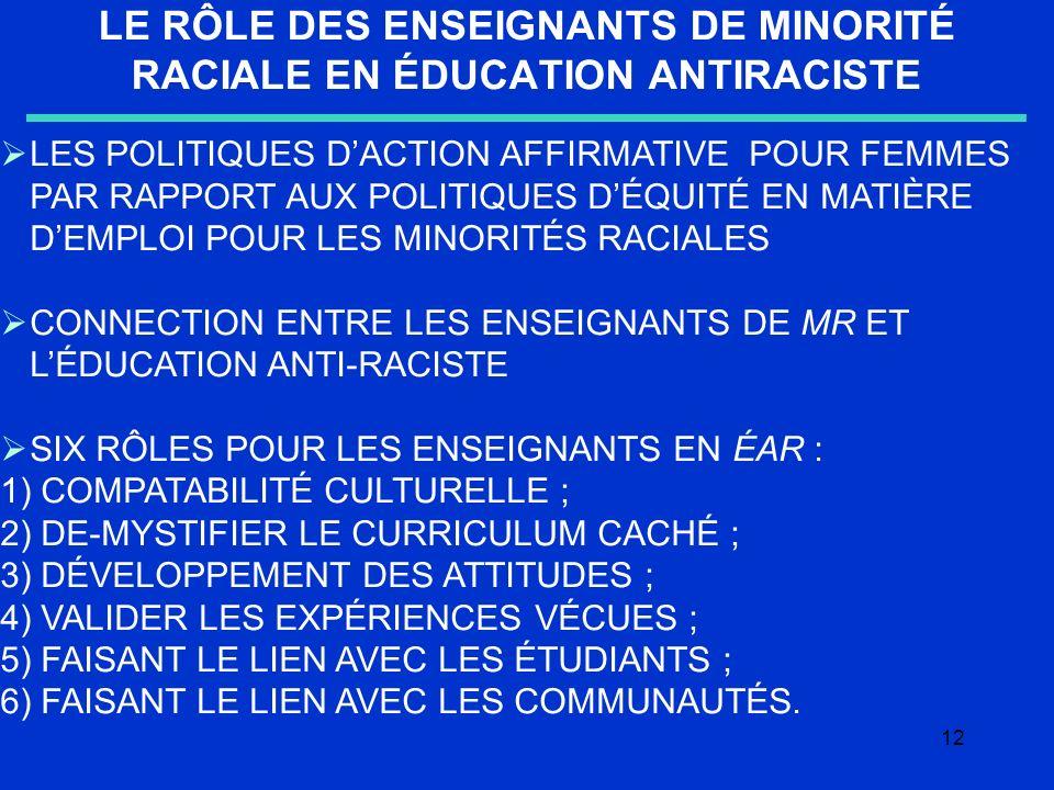 12 LE RÔLE DES ENSEIGNANTS DE MINORITÉ RACIALE EN ÉDUCATION ANTIRACISTE LES POLITIQUES DACTION AFFIRMATIVE POUR FEMMES PAR RAPPORT AUX POLITIQUES DÉQUITÉ EN MATIÈRE DEMPLOI POUR LES MINORITÉS RACIALES CONNECTION ENTRE LES ENSEIGNANTS DE MR ET LÉDUCATION ANTI-RACISTE SIX RÔLES POUR LES ENSEIGNANTS EN ÉAR : 1) COMPATABILITÉ CULTURELLE ; 2) DE-MYSTIFIER LE CURRICULUM CACHÉ ; 3) DÉVELOPPEMENT DES ATTITUDES ; 4) VALIDER LES EXPÉRIENCES VÉCUES ; 5) FAISANT LE LIEN AVEC LES ÉTUDIANTS ; 6) FAISANT LE LIEN AVEC LES COMMUNAUTÉS.
