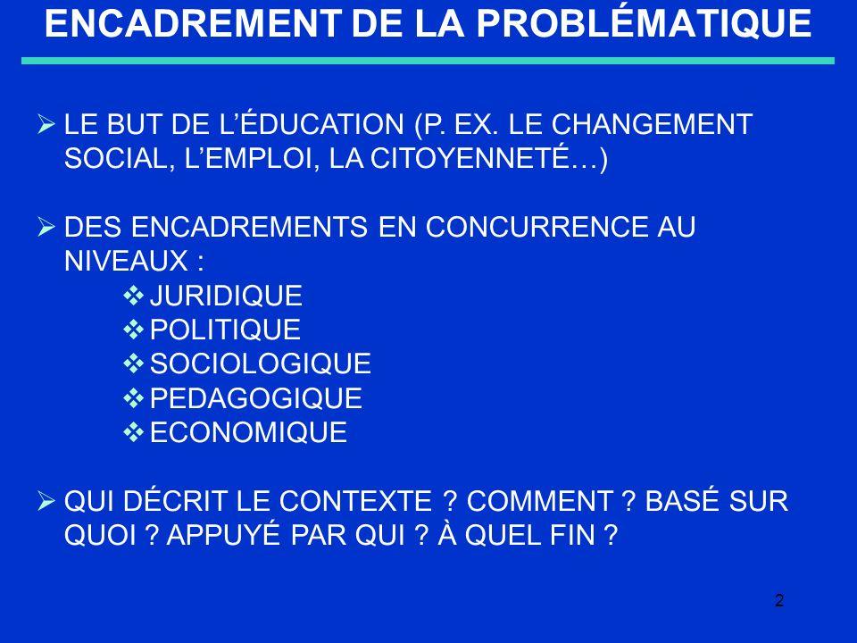 2 ENCADREMENT DE LA PROBLÉMATIQUE LE BUT DE LÉDUCATION (P.