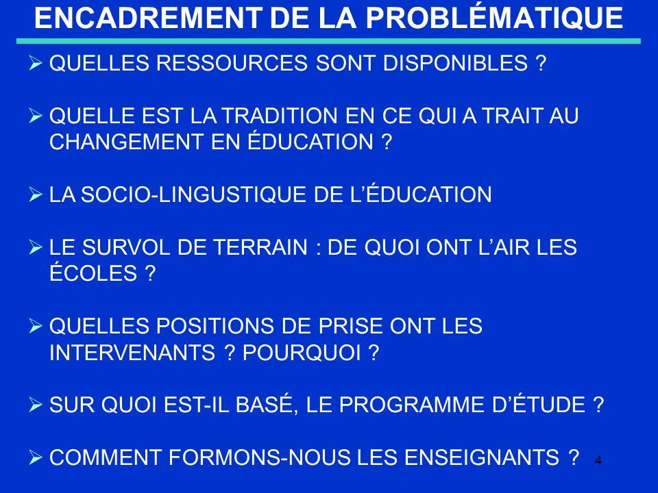 4 ENCADREMENT DE LA PROBLÉMATIQUE QUELLES RESSOURCES SONT DISPONIBLES .