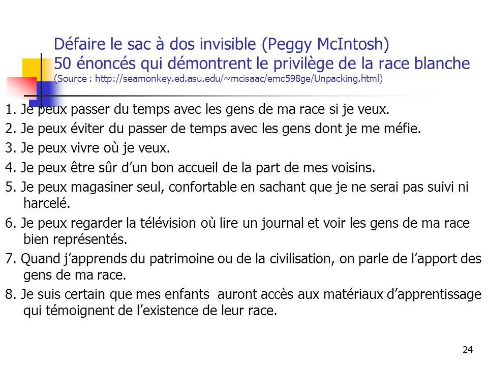 Défaire le sac à dos invisible (Peggy McIntosh) 50 énoncés qui démontrent le privilège de la race blanche (Source : http://seamonkey.ed.asu.edu/~mcisaac/emc598ge/Unpacking.html) 1.