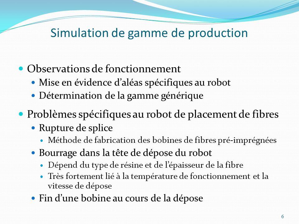 Gamme générique Dymola (librairie stategraph2) 4 macro-tâches Préparation Production Clôture Résolution daléas (très importante, à éviter) Interventions humaines Process non entièrement automatisé Simulation de gamme de production 7