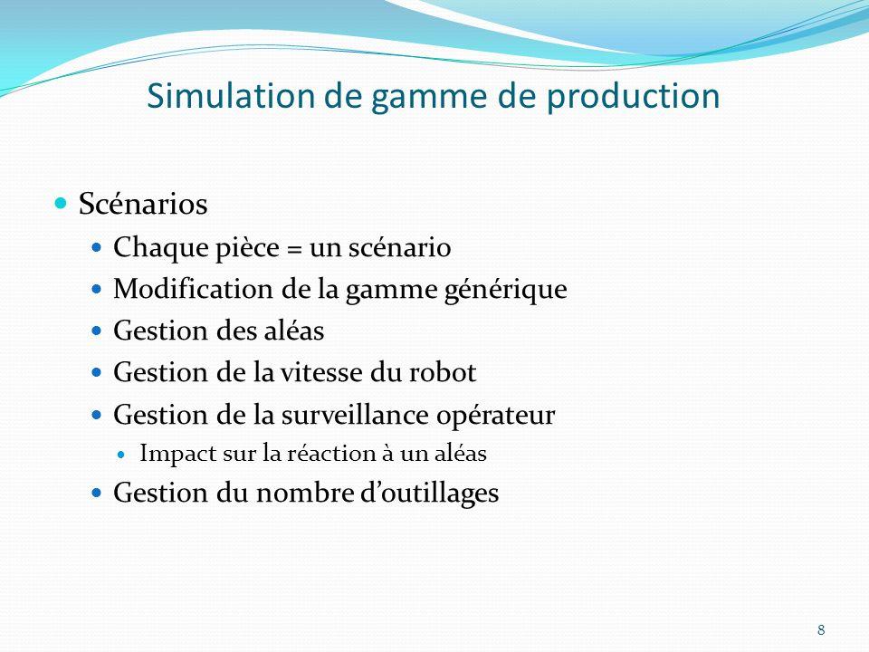 Simulation géométrique 3D Vérification visuelle Interactions robot/environnement Ergonomie Formation Projet industriel Logiciel industriel (DELMIA) 9