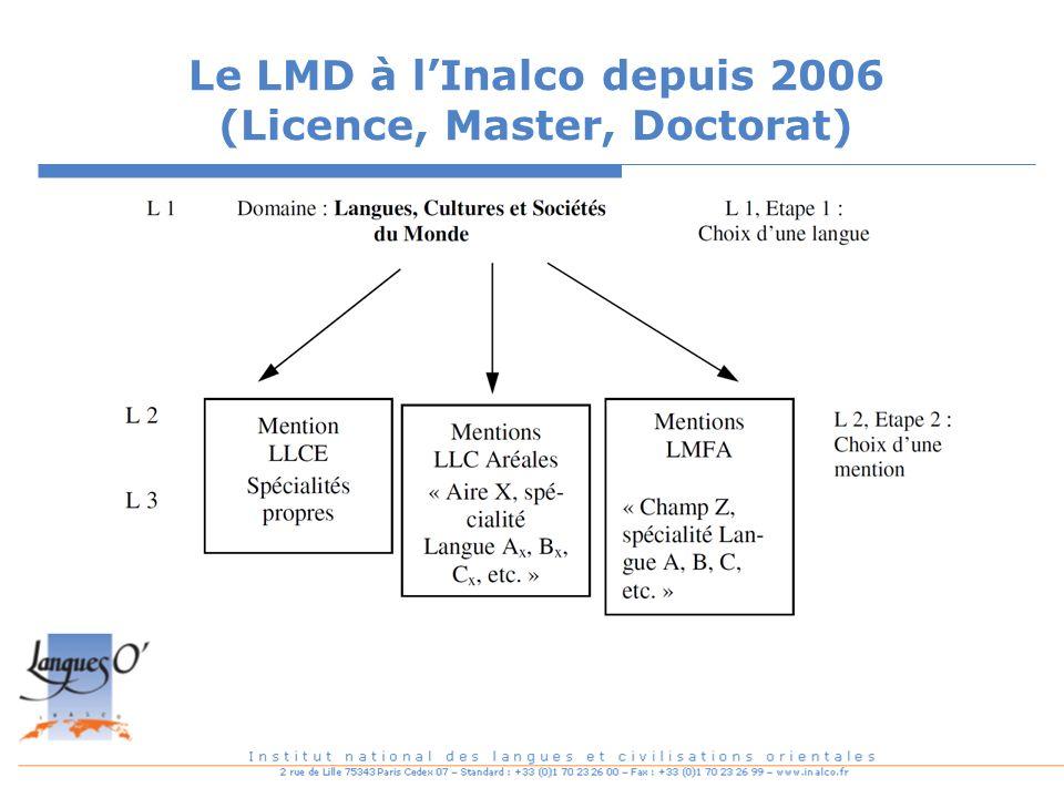 Le LMD à lInalco depuis 2006 (Licence, Master, Doctorat)